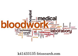 Bloodwork word cloud