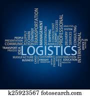 Logistics Tag Cloud