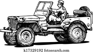 World war two army jeep.