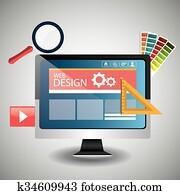 webentwicklung, design