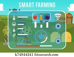 Smart Farming. Farm Management Information Systems, Precision Agriculture. Agricultural automation and robotics. Modern technologies (GPS Control, Farming Data, Survey Drones, Livestock, Agribots).