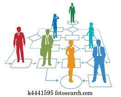 Business team colors in process management flowchart