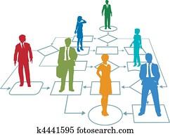 mitarbeitergruppe, farben, in, prozess, gesch?ftsführung, flu?diagramm