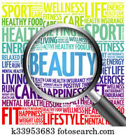 BEAUTY word cloud with
