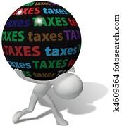 Taxpayer under large unfair tax burden