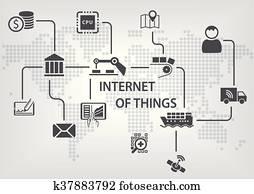 Industrial Internet (IOT) concept