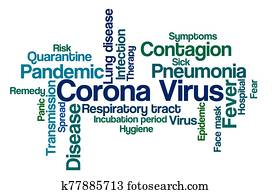 Word Cloud on a white background - Corona-Virus