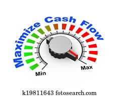 3d knob - maximize cash flow