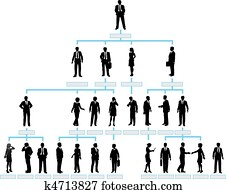 Organization corporate chart company silhouette people