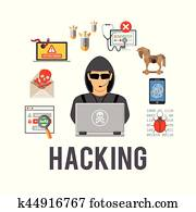 Cyber Crime and Hacking Concept