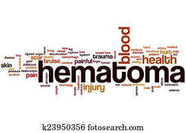 Hematoma word cloud
