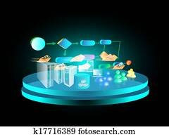 technology and Business Process