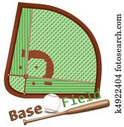 Baseball layout and equipment