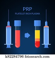 Platelet rich plasma therapy procedure infographics poster