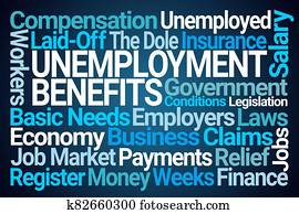 Unemployment Benefits Word Cloud