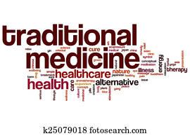Traditional medicine word cloud