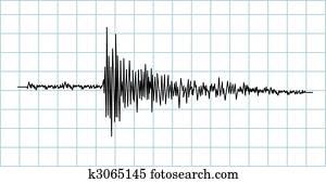 earthquake symbol