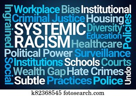 Systemic Racism Word Cloud