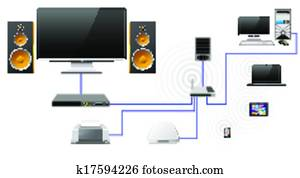 Home network with the server data store.