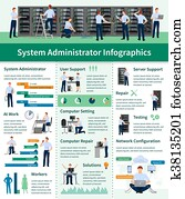 System Administrator Infographics