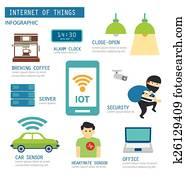 internet, von, sachen, infographic