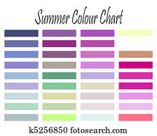 Summer Colour Chart