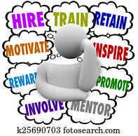 Hire Train Motivate Reward Inspire Retain Thought Clouds Keep Em