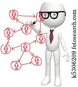 Smart business social network resources people plan