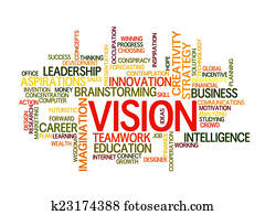 Business vision word cloud
