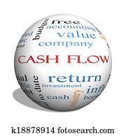 Cash Flow 3D sphere Word Cloud Concept