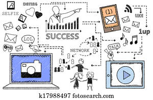 Success with Social Media
