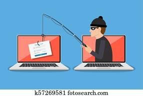 Phishing scam, hacker attack