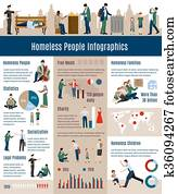 Homeless People Infographics