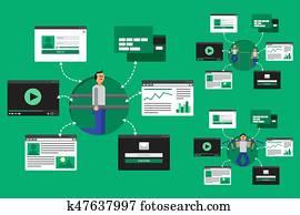 Web Virtual Socail Network