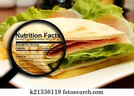 Sandwich nutrition facts
