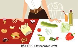 Choose Diet