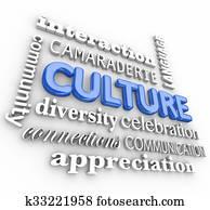 Culture 3d Word Collage Community Diversity Interaction Language Communication