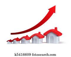 real estate are raising