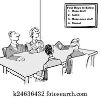 Four Keys to Sales Success