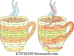 Cup maze