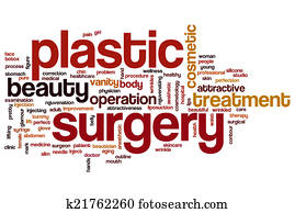 Plastic surgery word cloud