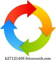 Circular arrows diagram