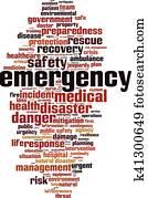 Emergency word cloud