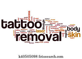 Tattoo removal word cloud