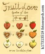 Fruit love formula vintage poster