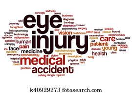 Eye injury word cloud