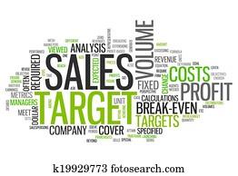Word Cloud Sales Target