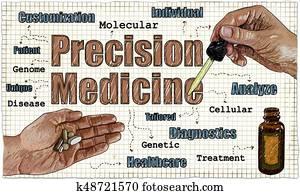 Precision Medicine Illustration