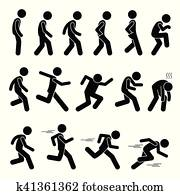 Walking and Running Postures