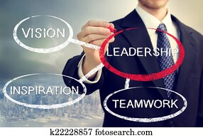 Roles of Leadership